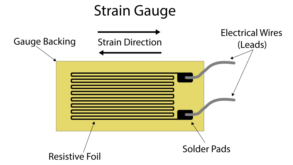 strain-gauge-diagram-example